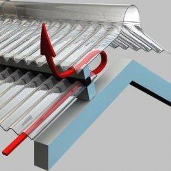 Profilbleche - Zubehör zur Montage - Selbstentlüftender First und Wandanschluss